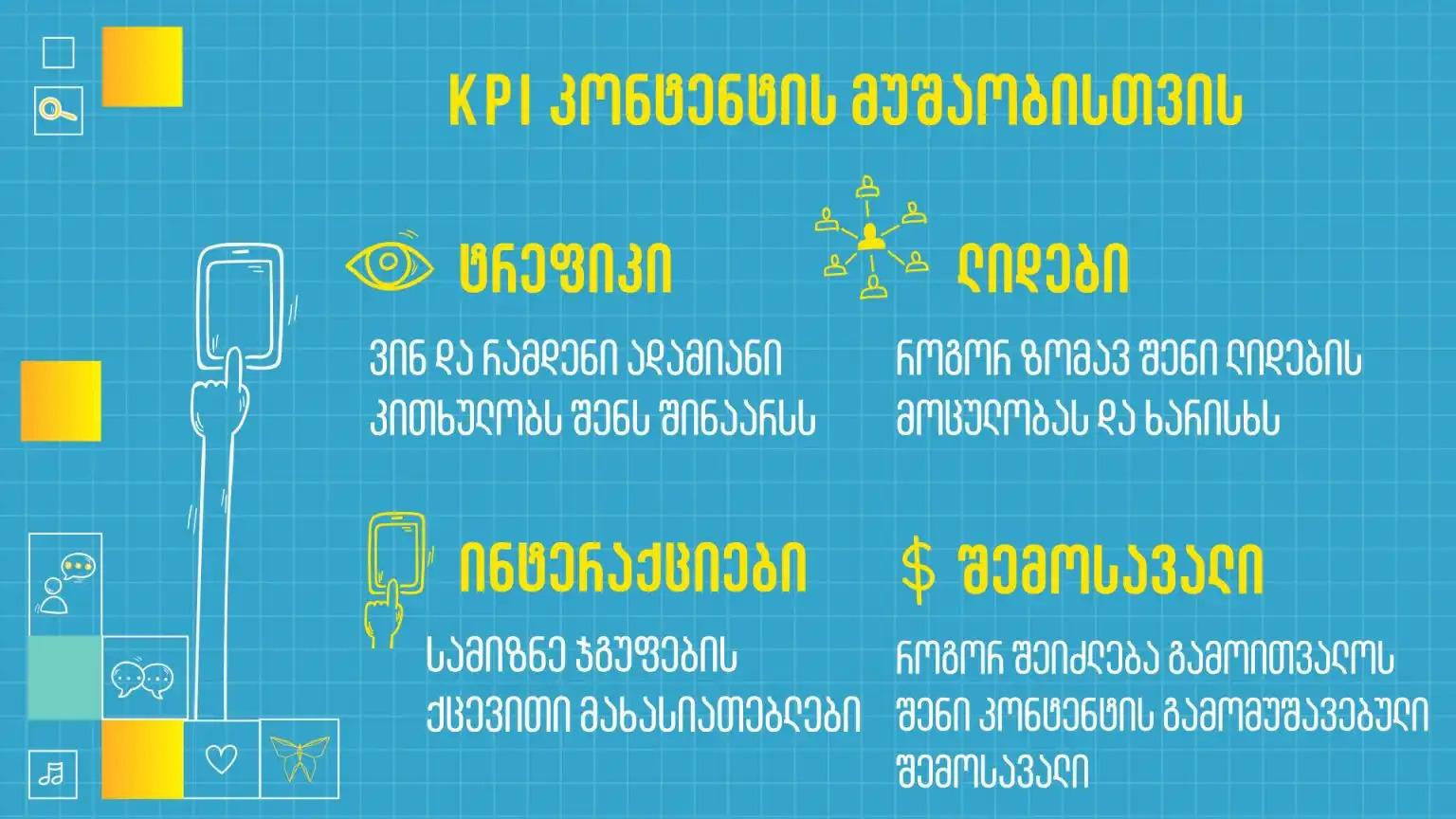 KPI Content