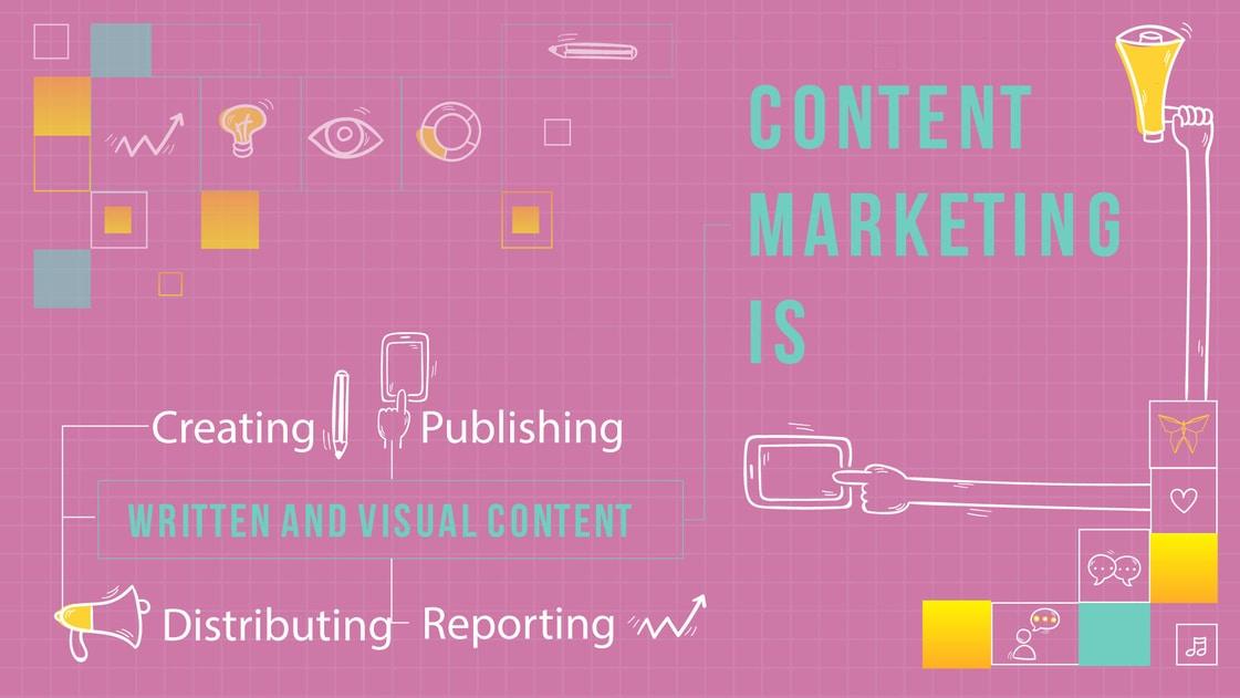 Content Marketing CLP
