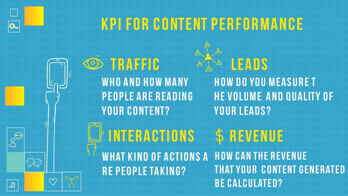 Content Marketing KPI_Clipart