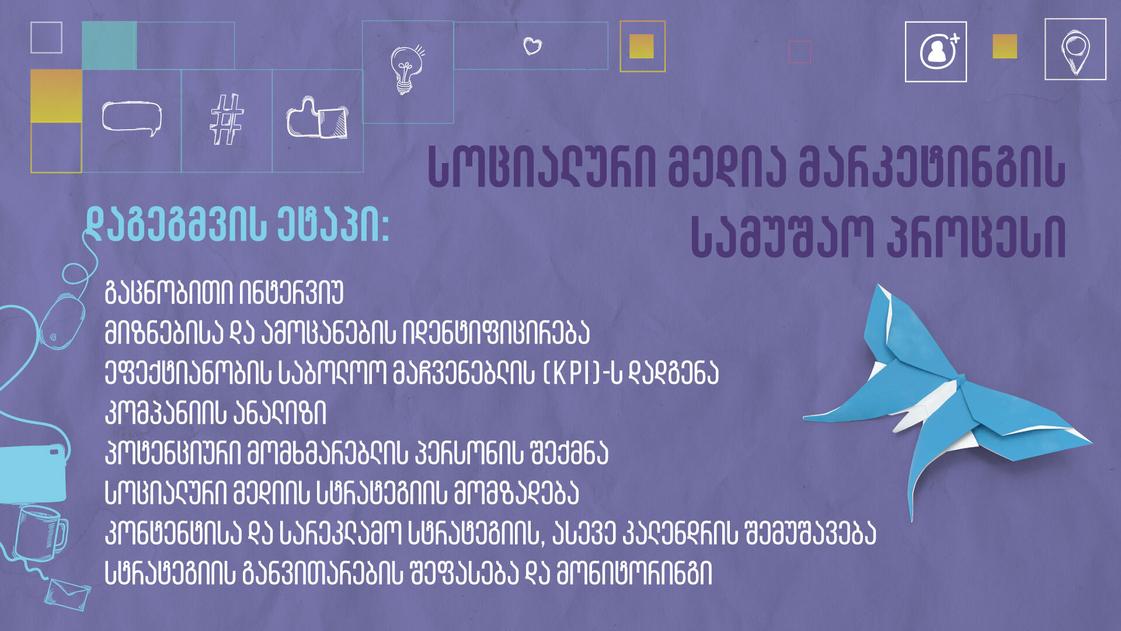 სოციალური-მედია-მარკეტინგის-სამუშაო-პროცესი