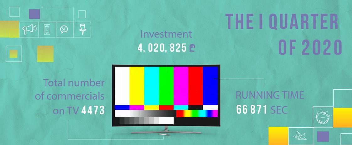 Media Marketing-Television chart_CLP