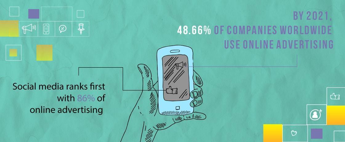 social media-online advertising_CLP
